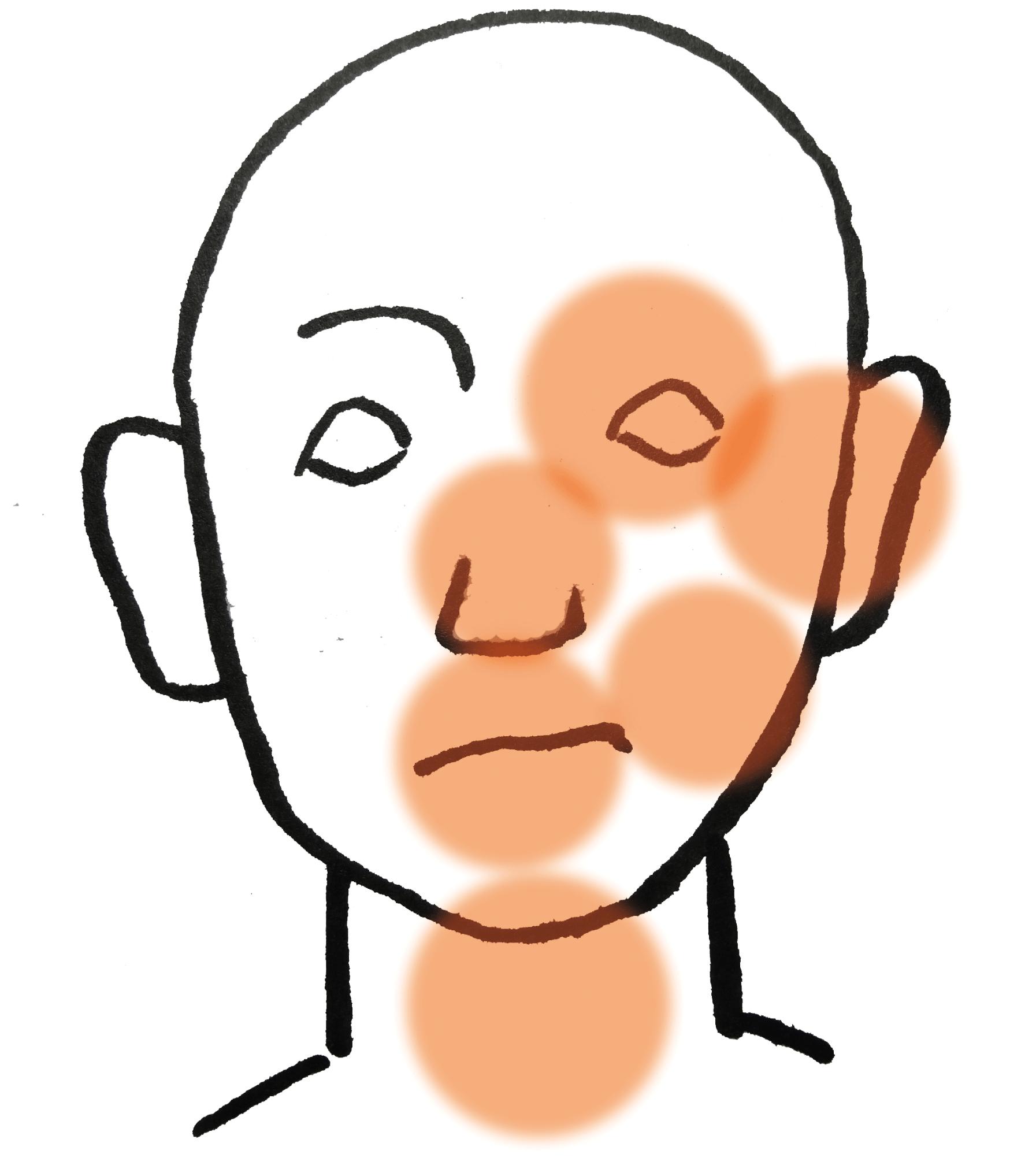 眼科、耳鼻咽喉科に関連した症状
